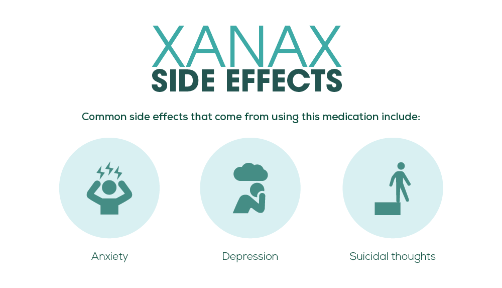 Xanax common side effects