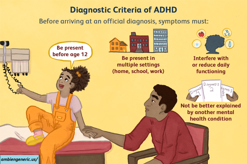 Diagnosis of ADHD